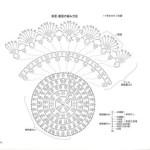 Схема вязания чехла крючком