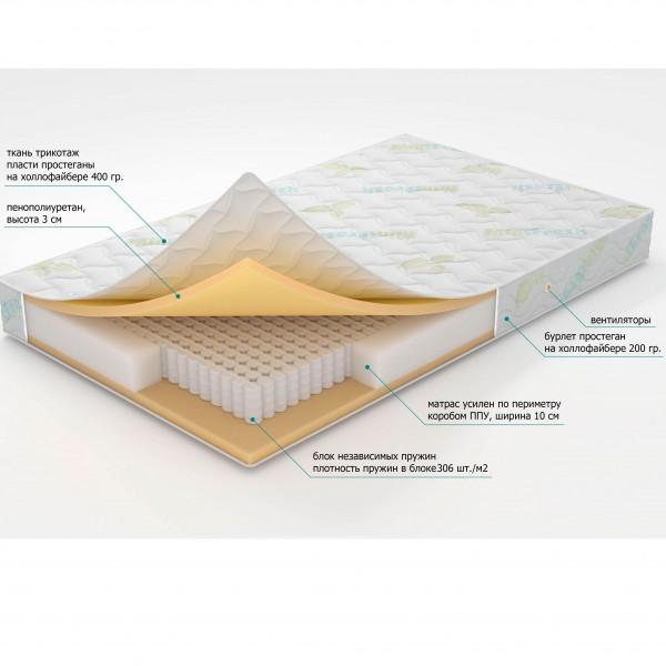 Ортопедический матрас для детской кровати