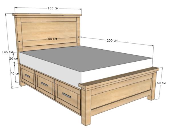 Двуспальные кровати своими руками с ящиками
