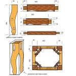 Каркас деревянный