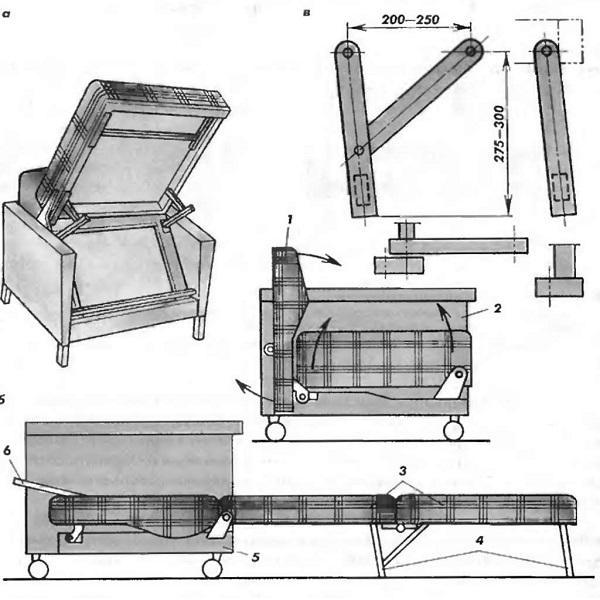 Как сделать самому кресло кровати