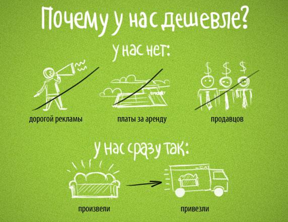 Преимущества MnogoMeb.ru