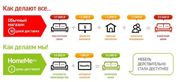 homeme.ru преимущества магазина